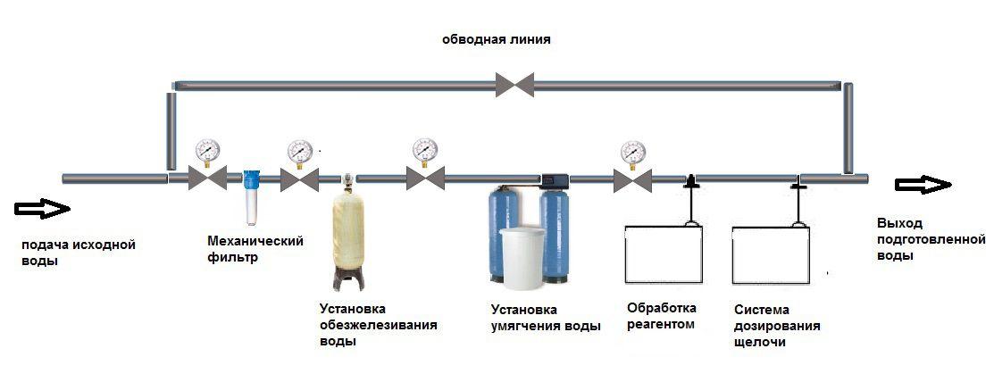 теплообменник для оск lm1